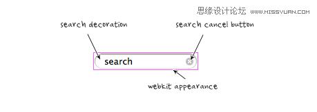 可扩展的移动设备上搜索表单,PS教程,思缘教程网
