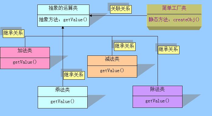 php反射学习之不用new方法实例化类操作示例