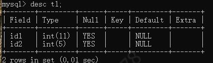 MySQL 5.7常见数据类型