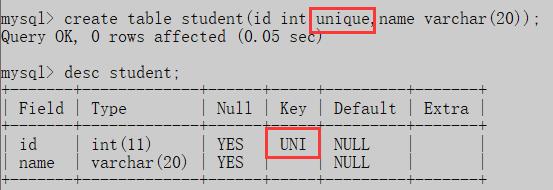 MySQL中常见的六个约束类型详解
